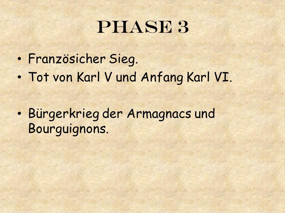 Phase 3 Französicher Sieg. Tot von Karl V und Anfang Karl VI.