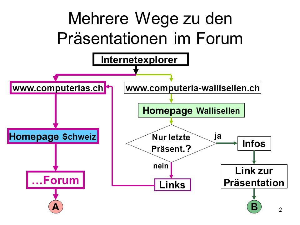 Mehrere Wege zu den Präsentationen im Forum