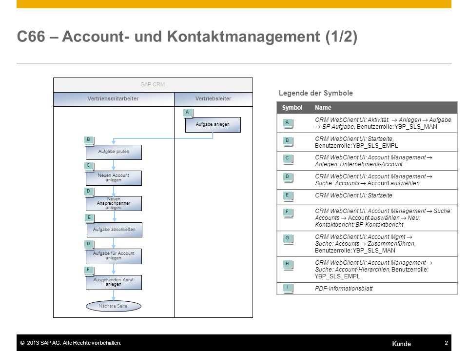 C66 – Account- und Kontaktmanagement (1/2)