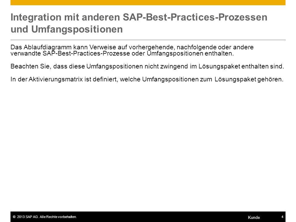 Integration mit anderen SAP-Best-Practices-Prozessen und Umfangspositionen