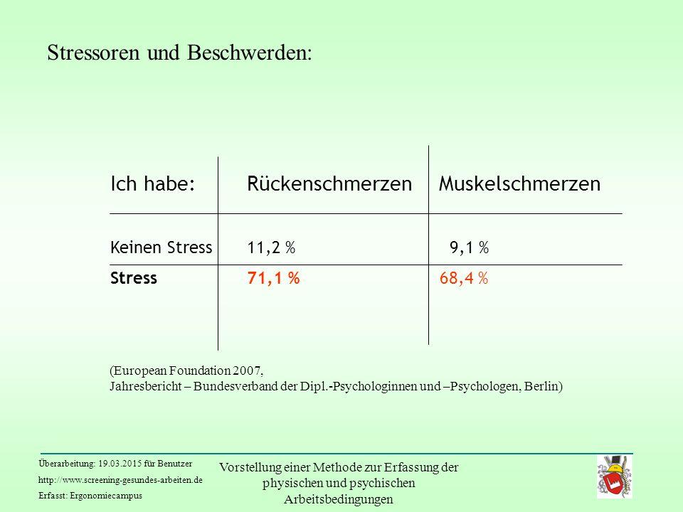 Stressoren und Beschwerden: