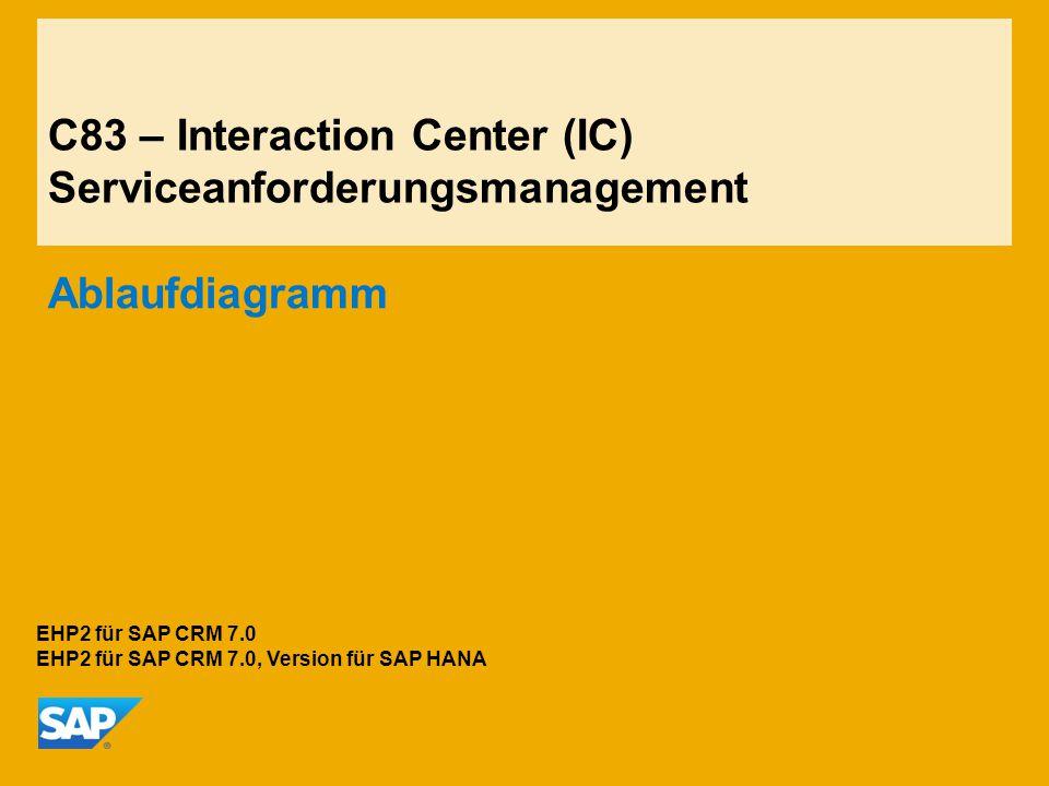 C83 – Interaction Center (IC) Serviceanforderungsmanagement
