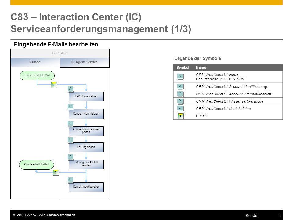 C83 – Interaction Center (IC) Serviceanforderungsmanagement (1/3)