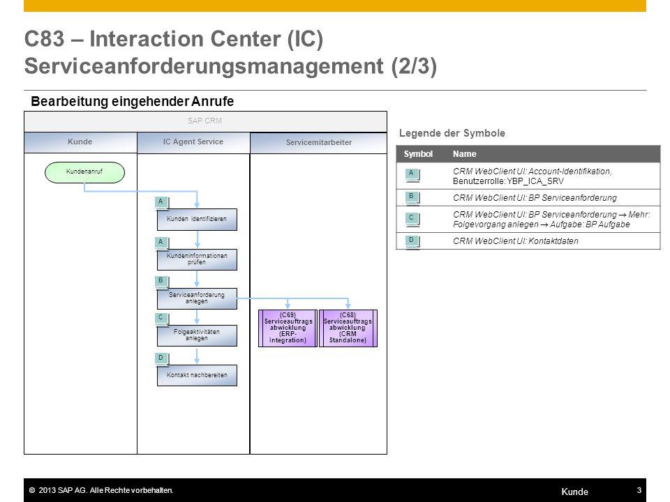 C83 – Interaction Center (IC) Serviceanforderungsmanagement (2/3)