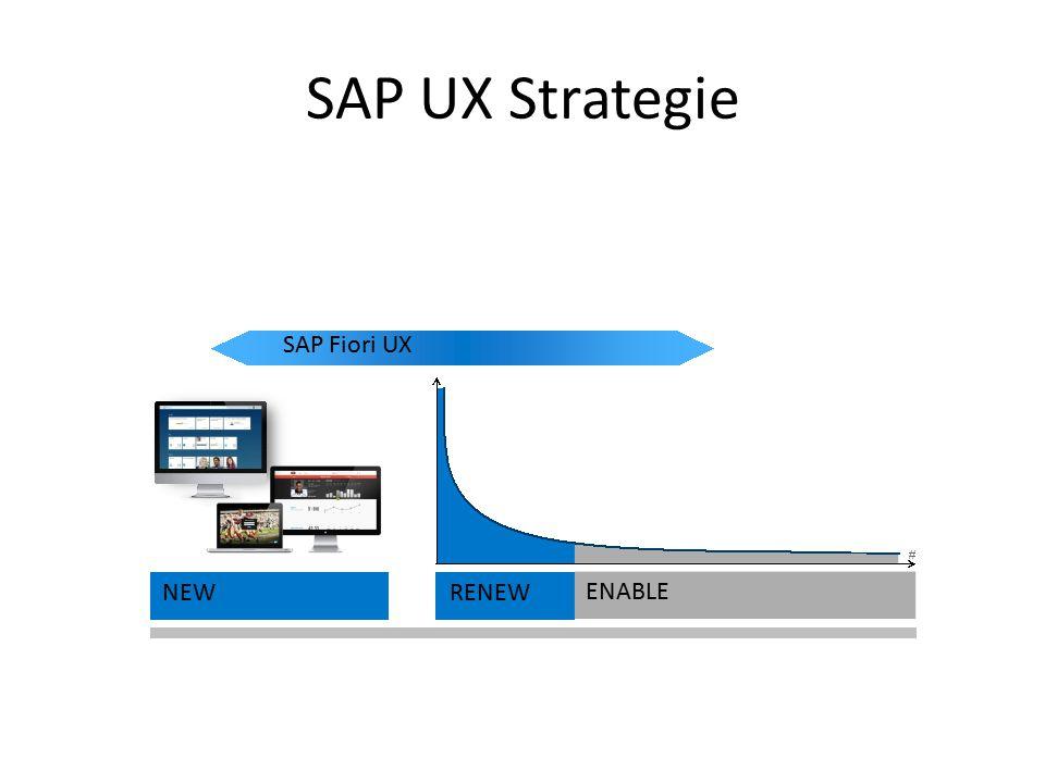 SAP UX Strategie SAP Fiori UX NEW RENEW ENABLE
