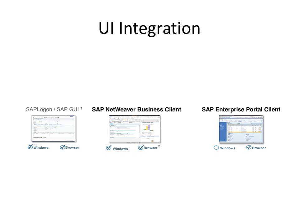 UI Integration Kurz: