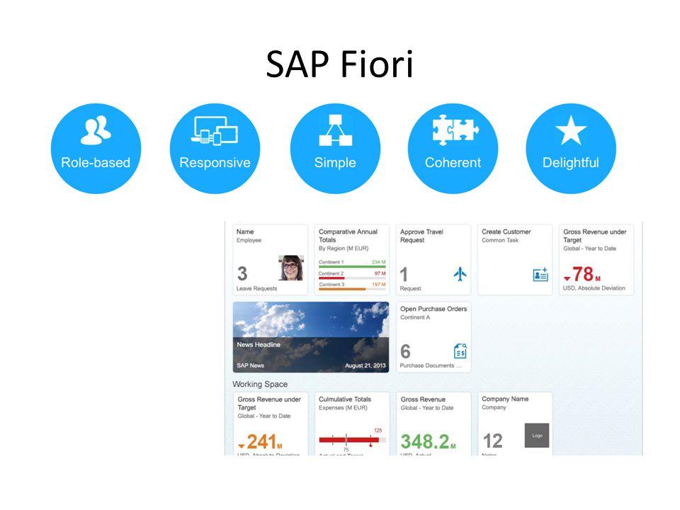 SAP Fiori Kurz: