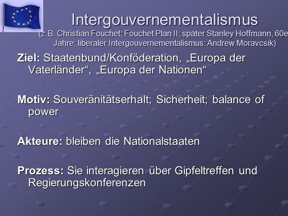 Intergouvernementalismus (z. B