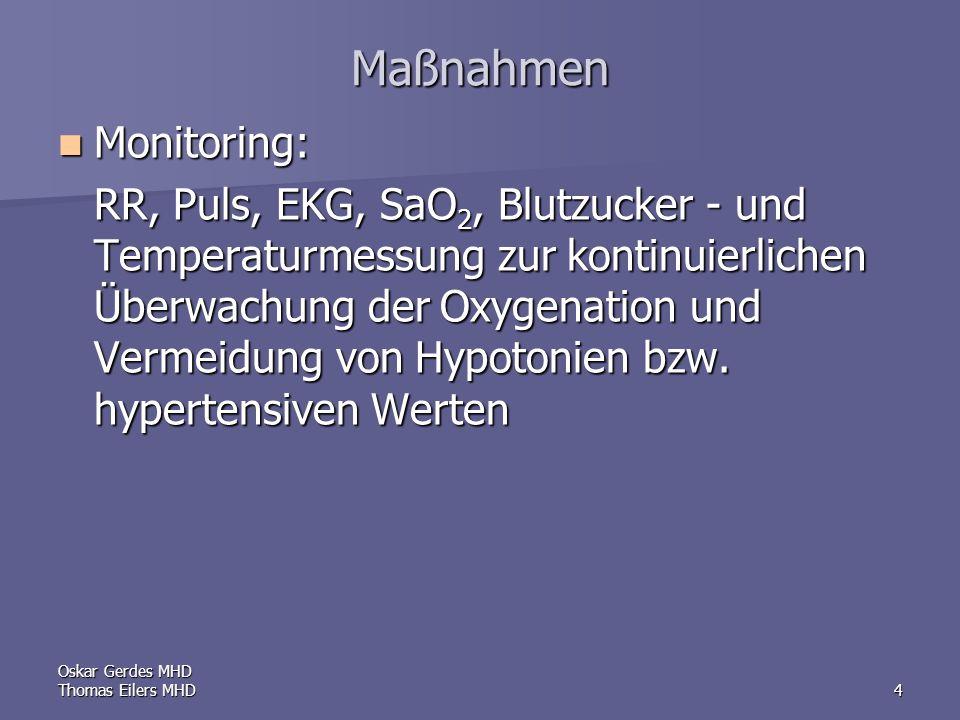 Maßnahmen Monitoring:
