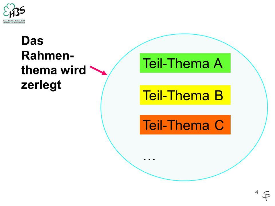 Das Rahmen-thema wird zerlegt