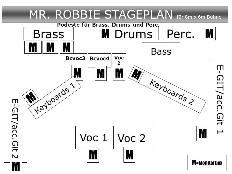 MR. ROBBIE STAGEPLAN für 8m x 6m Bühne