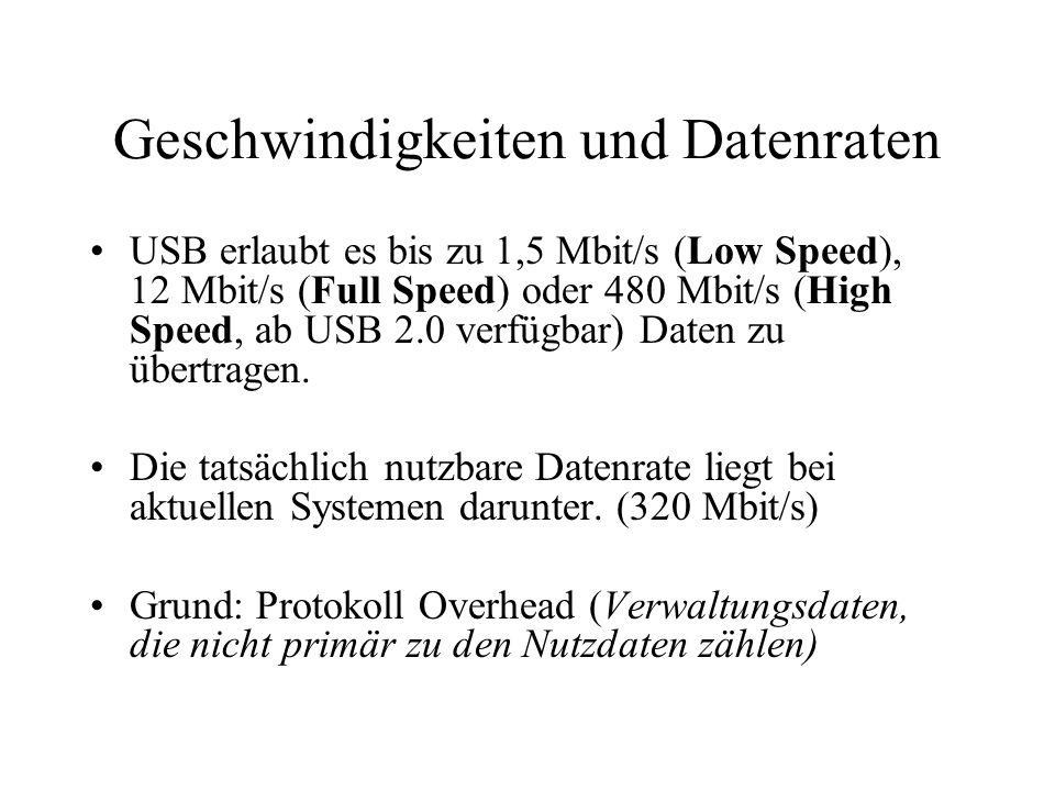 Geschwindigkeiten und Datenraten
