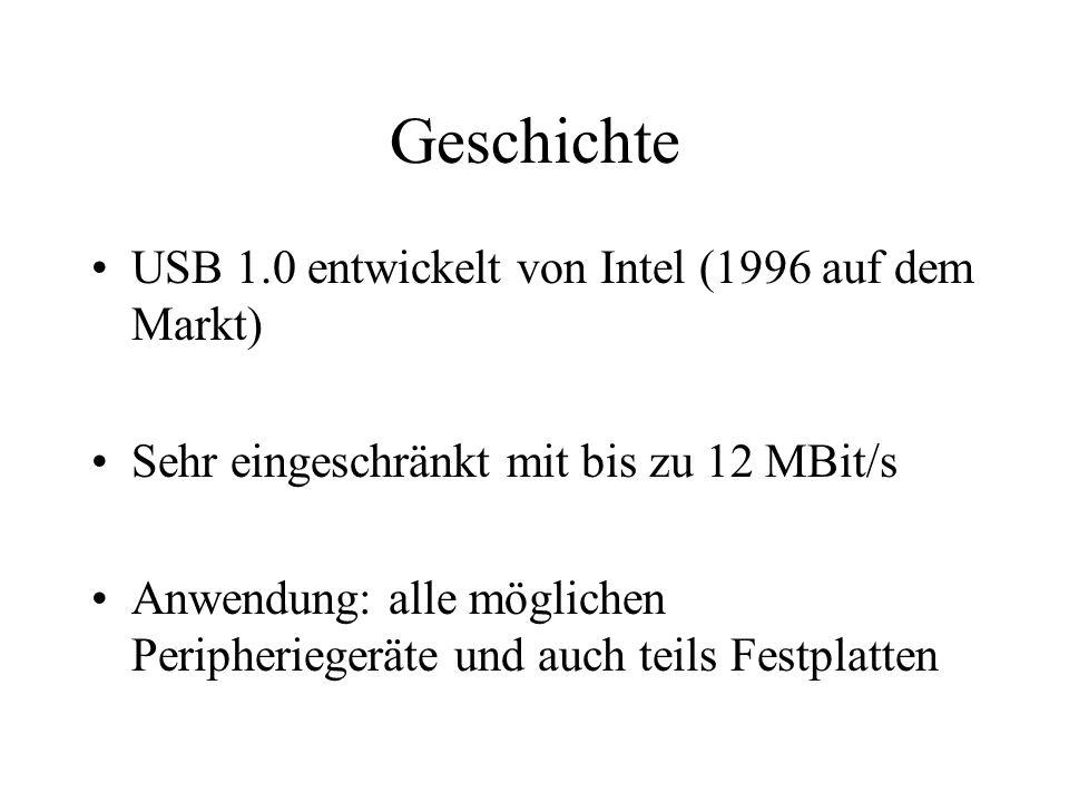 Geschichte USB 1.0 entwickelt von Intel (1996 auf dem Markt)