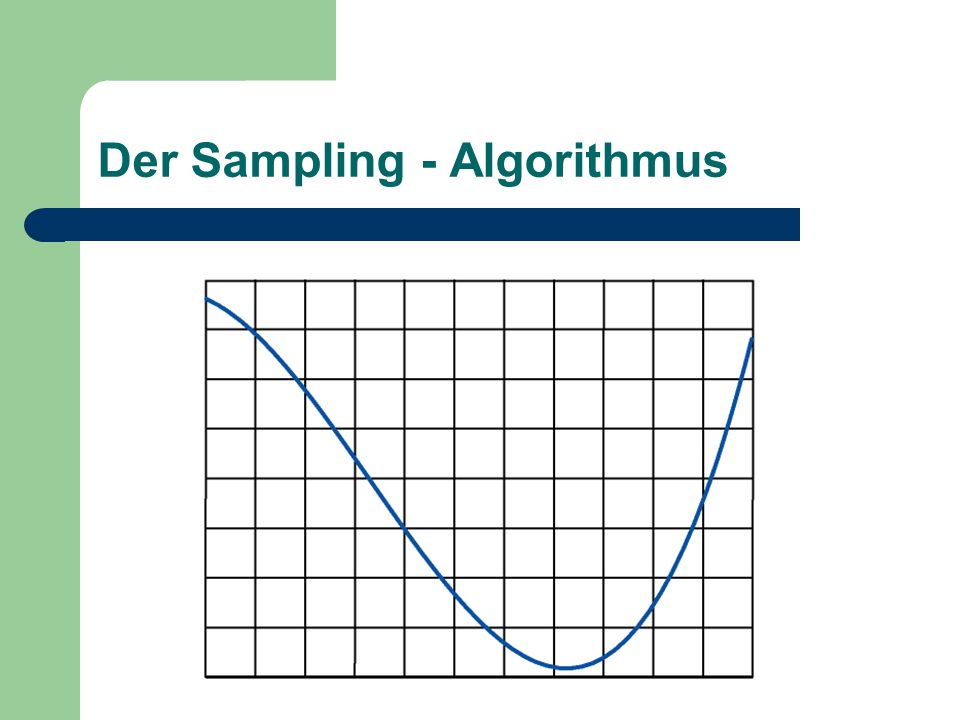 Der Sampling - Algorithmus