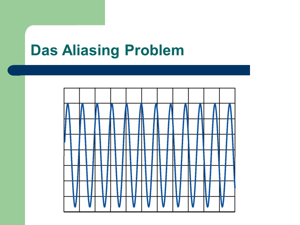 Das Aliasing Problem