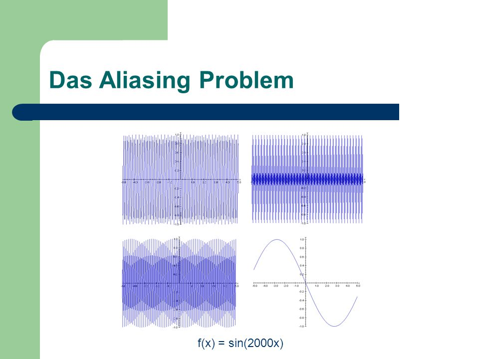 Das Aliasing Problem f(x) = sin(2000x)