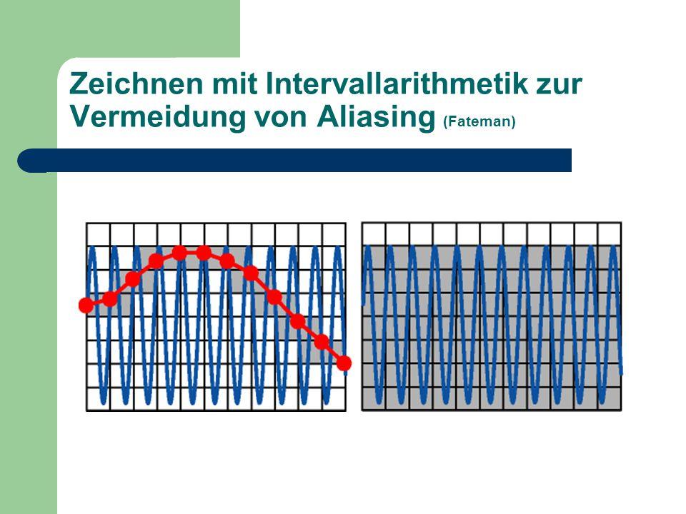 Zeichnen mit Intervallarithmetik zur Vermeidung von Aliasing (Fateman)