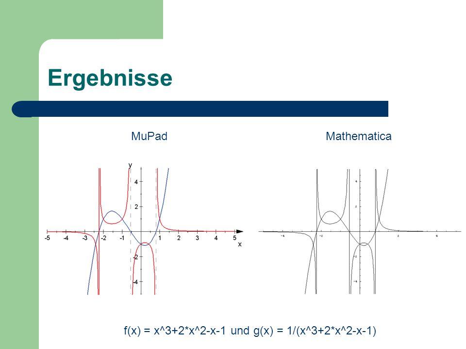 Ergebnisse MuPad Mathematica