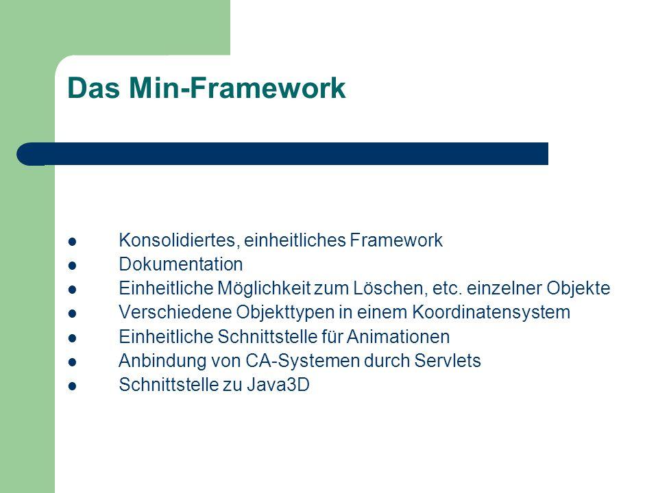 Das Min-Framework Konsolidiertes, einheitliches Framework