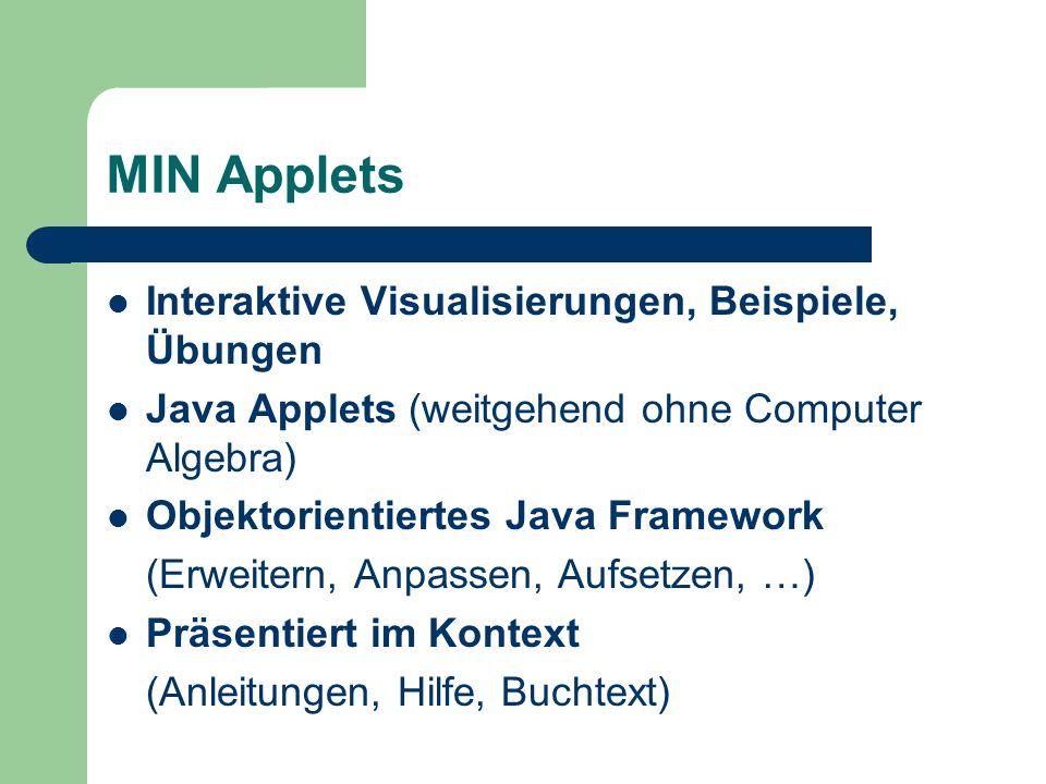 MIN Applets Interaktive Visualisierungen, Beispiele, Übungen