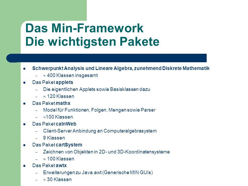 Das Min-Framework Die wichtigsten Pakete