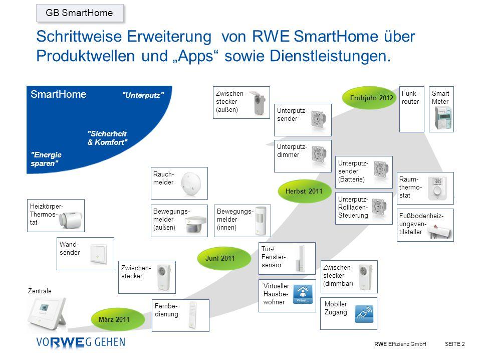 """GB SmartHome Schrittweise Erweiterung von RWE SmartHome über Produktwellen und """"Apps sowie Dienstleistungen."""