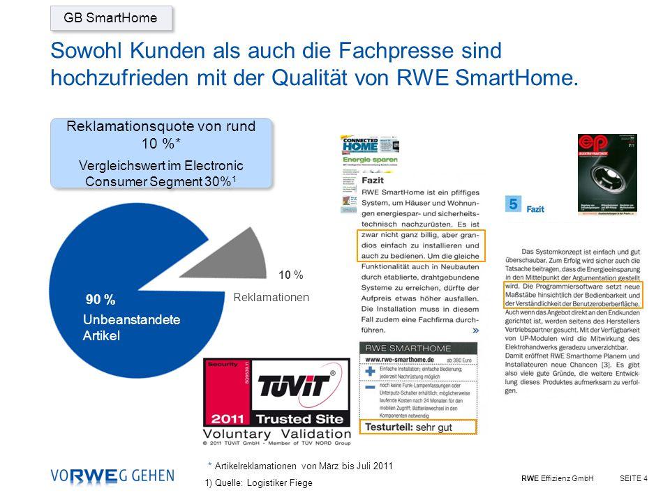 GB SmartHome Sowohl Kunden als auch die Fachpresse sind hochzufrieden mit der Qualität von RWE SmartHome.