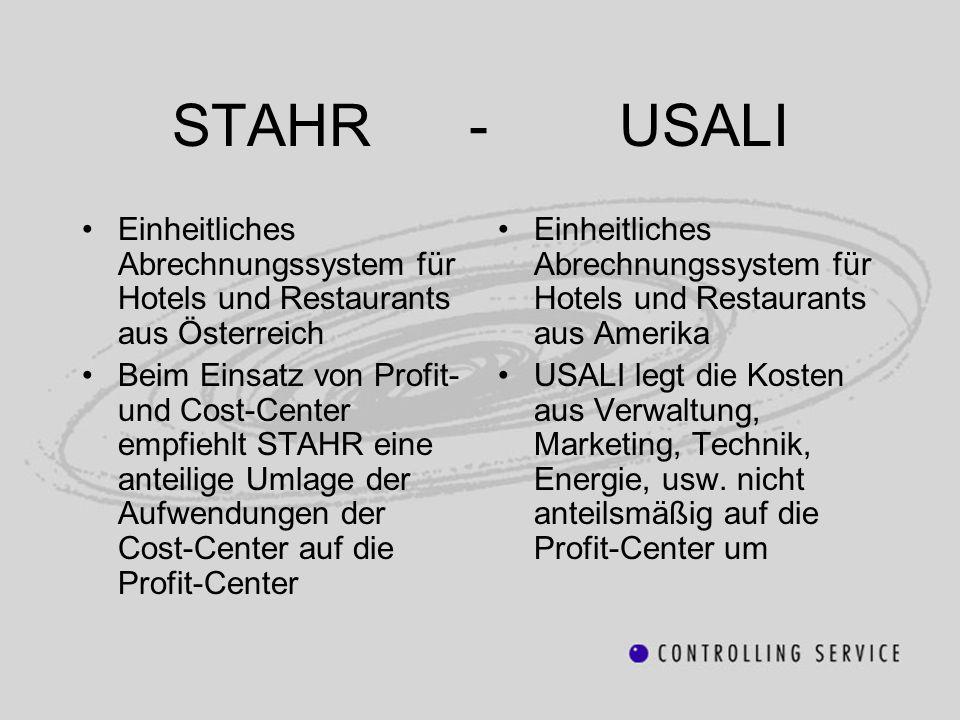 STAHR - USALI Einheitliches Abrechnungssystem für Hotels und Restaurants aus Österreich.