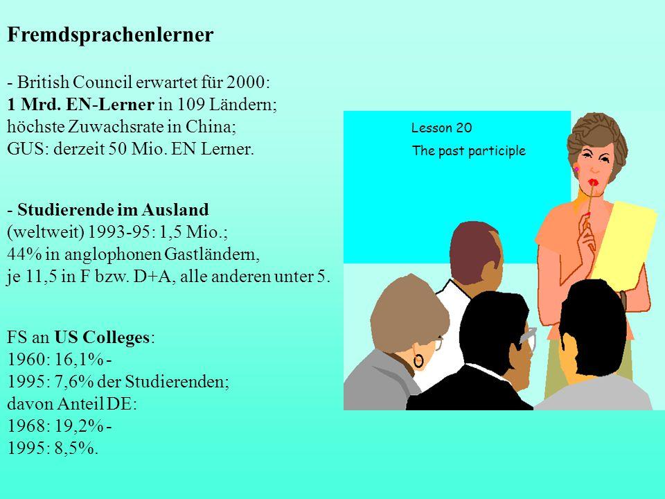 Fremdsprachenlerner - British Council erwartet für 2000: