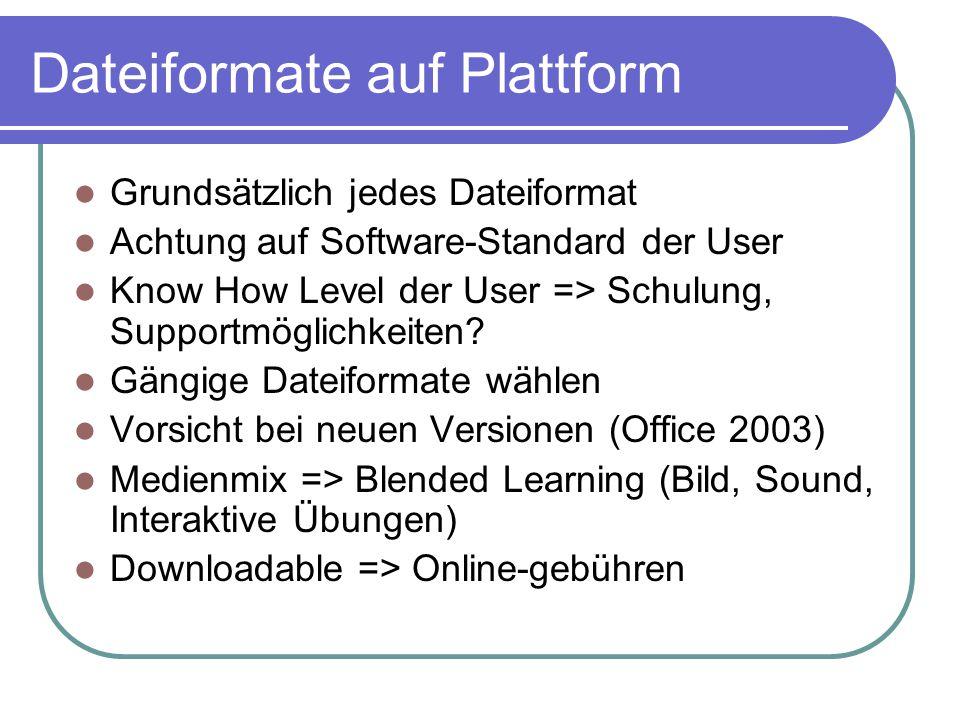 Dateiformate auf Plattform