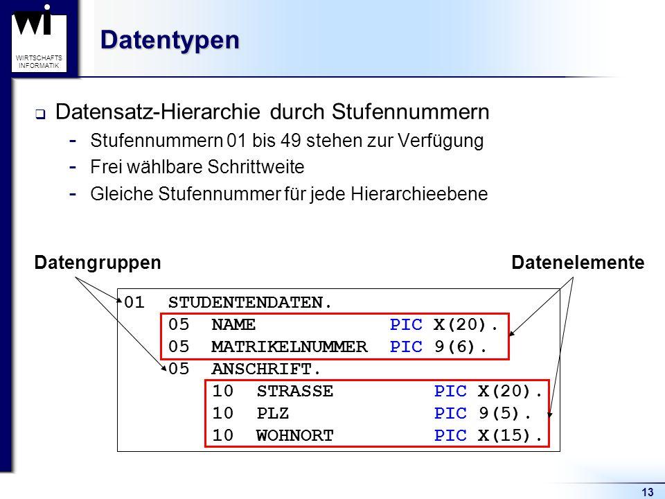 Datentypen Datensatz-Hierarchie durch Stufennummern