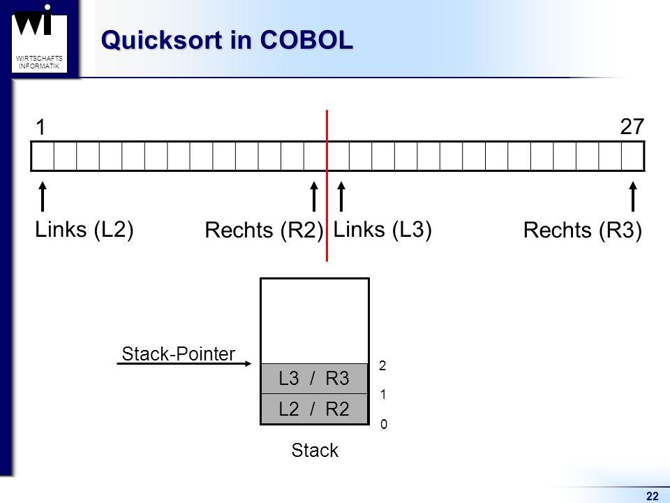 Quicksort in COBOL 1 27 Links (L2) Links (L3) Rechts (R2) Rechts (R3)
