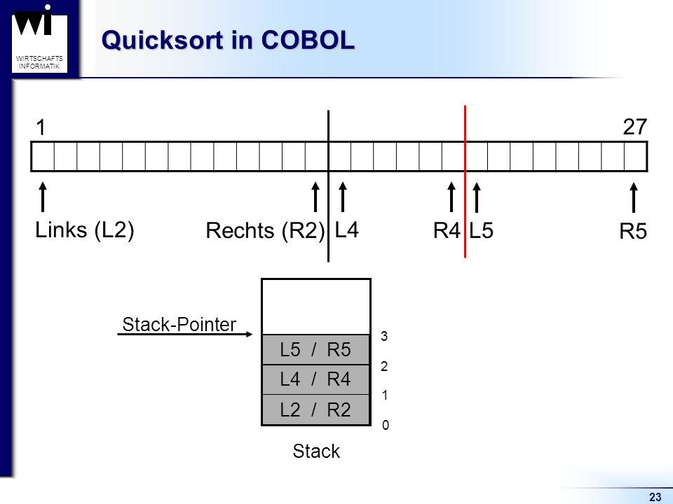 Quicksort in COBOL 1 27 Links (L2) L4 L5 Rechts (R2) R4 R5
