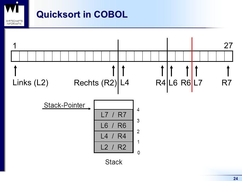 Quicksort in COBOL 1 27 Links (L2) L4 L6 L7 Rechts (R2) R4 R6 R7
