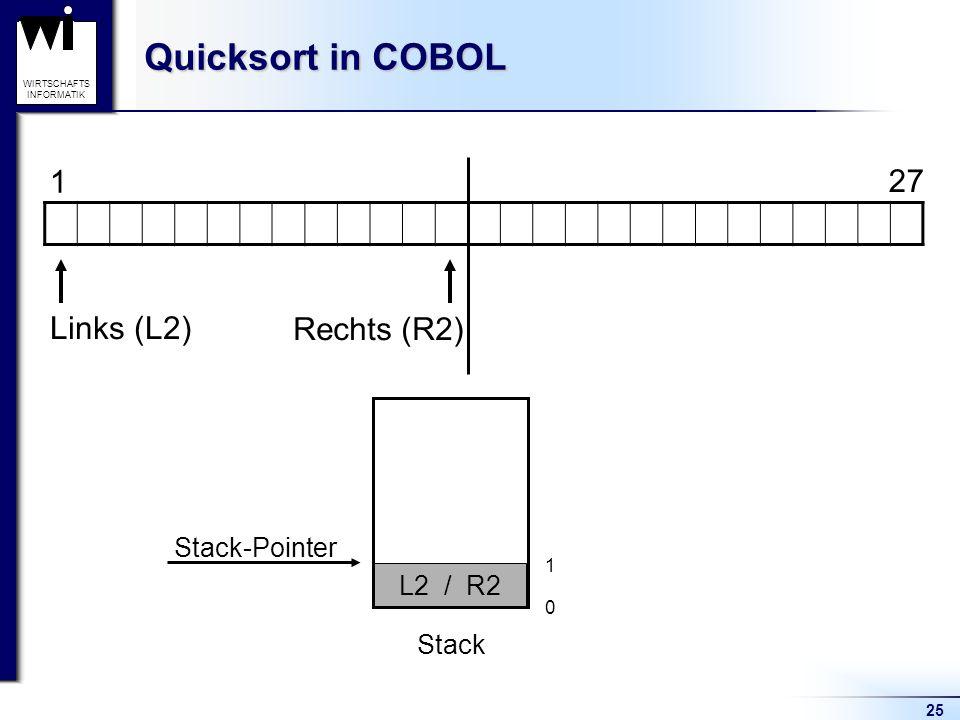 Quicksort in COBOL 1 27 Links (L2) Rechts (R2) Stack-Pointer L2 / R2