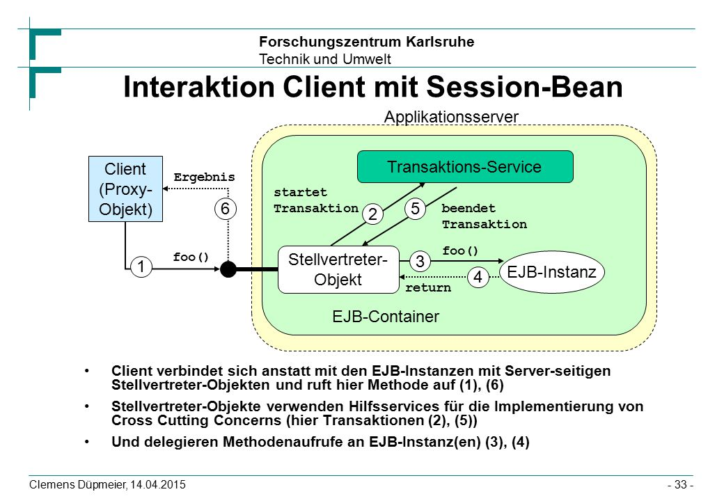 Interaktion Client mit Session-Bean