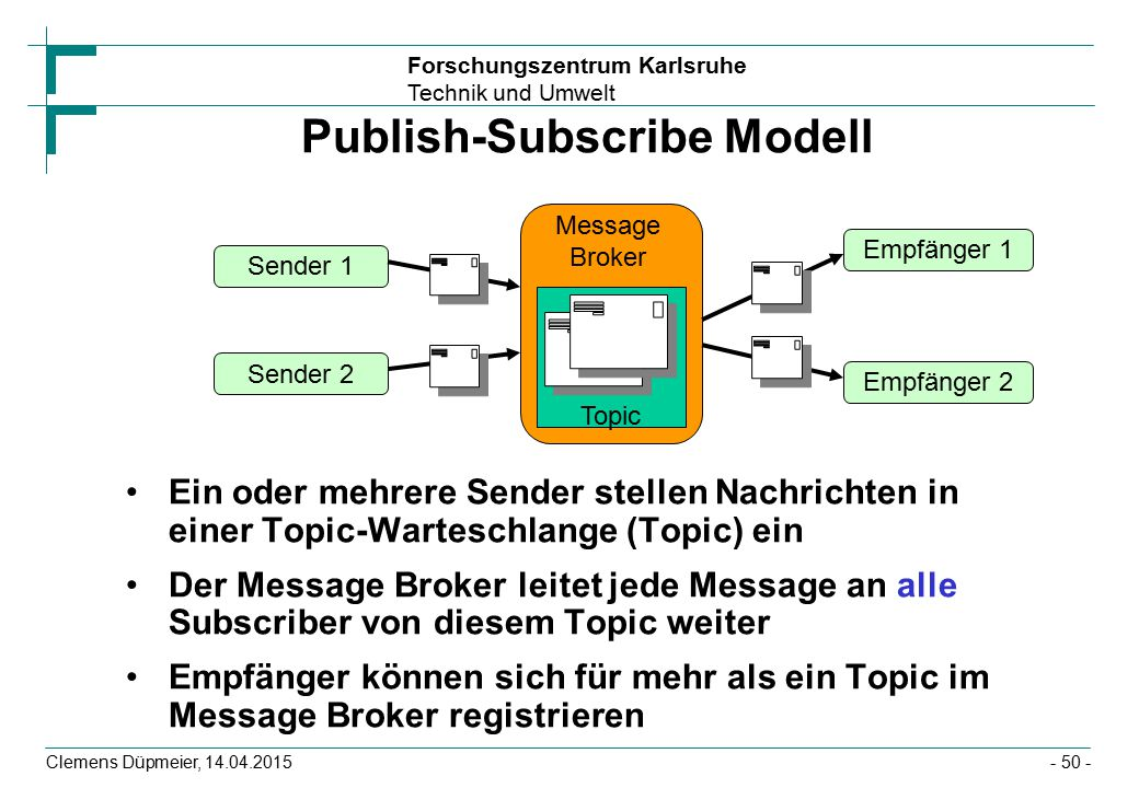 Publish-Subscribe Modell