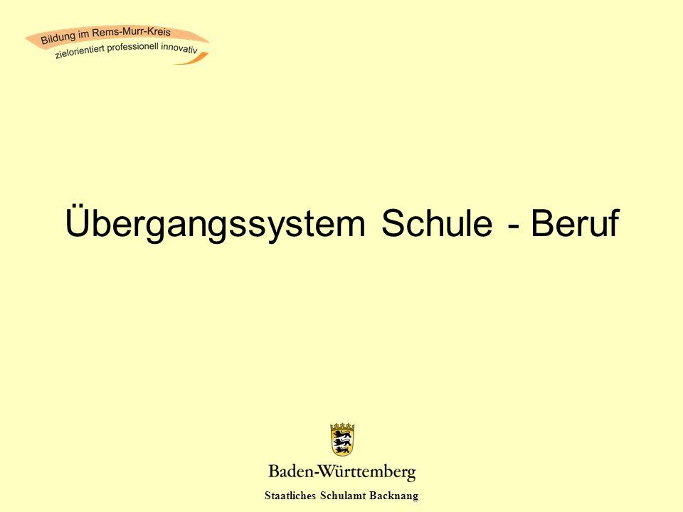 Übergangssystem Schule - Beruf