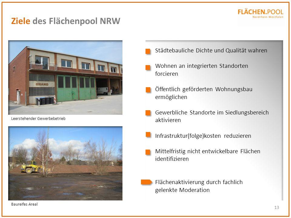 Ziele des Flächenpool NRW
