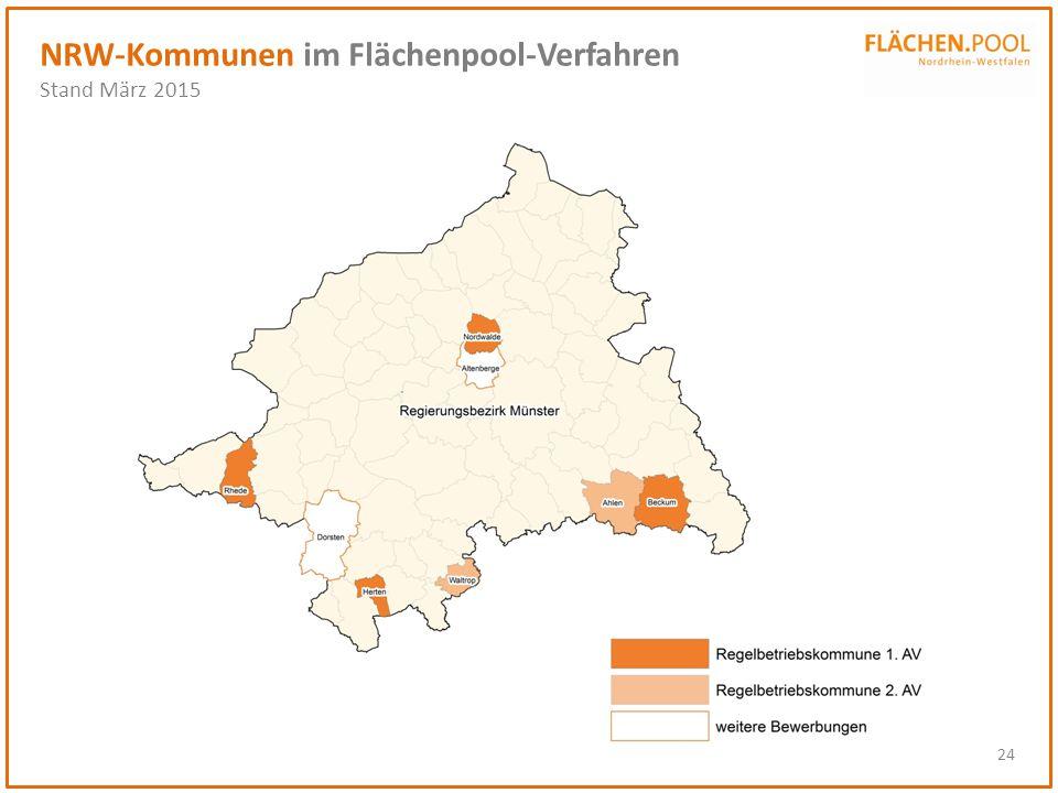 NRW-Kommunen im Flächenpool-Verfahren Stand März 2015