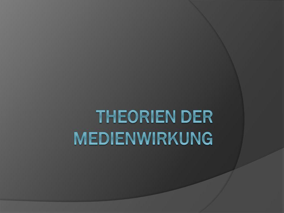 Theorien der Medienwirkung