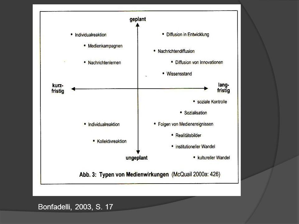 Bonfadelli, 2003, S. 17