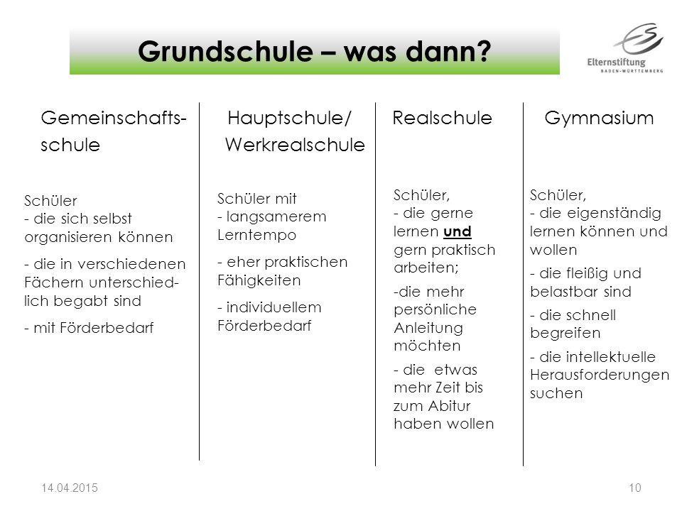 Grundschule – was dann Gemeinschafts- Hauptschule/ Realschule Gymnasium schule Werkrealschule Schüler - die sich selbst organisieren können.