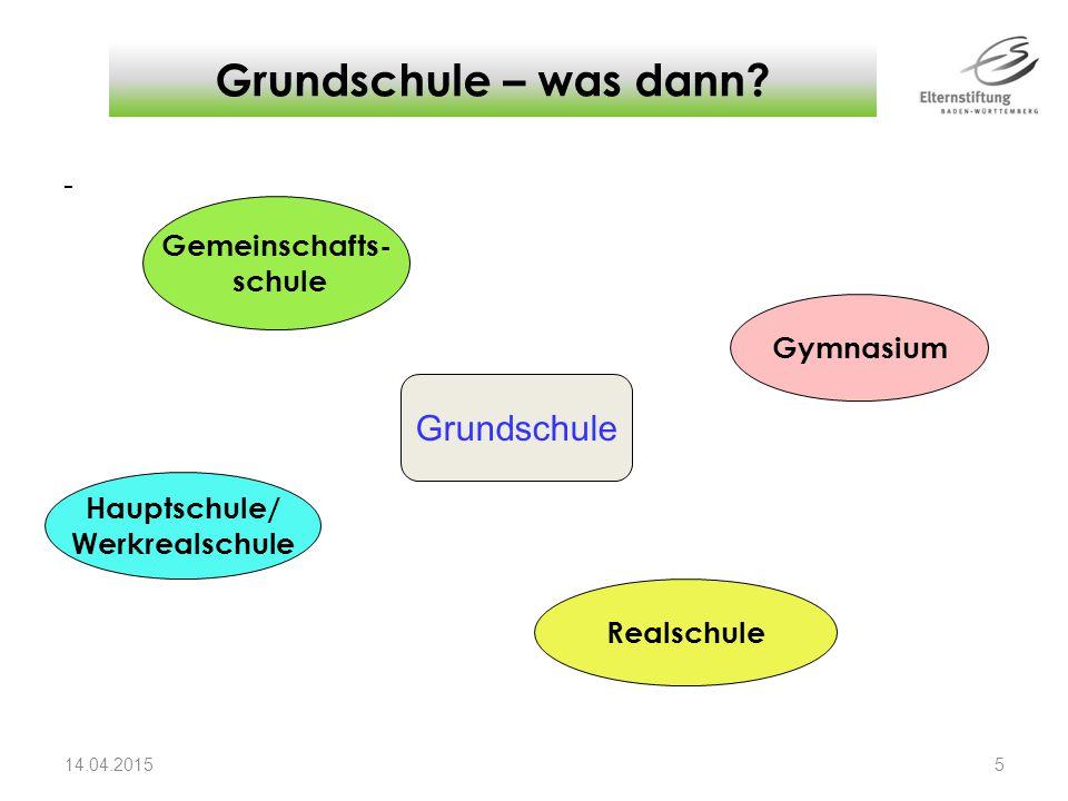 Grundschule – was dann Grundschule - Gemeinschafts- schule Gymnasium