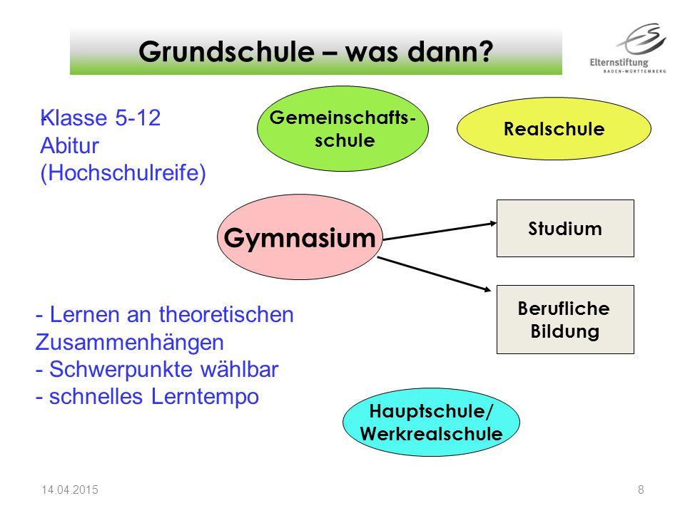 Grundschule – was dann Gymnasium Klasse 5-12 Abitur (Hochschulreife)
