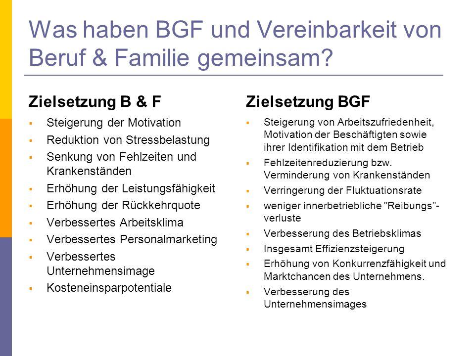 Was haben BGF und Vereinbarkeit von Beruf & Familie gemeinsam