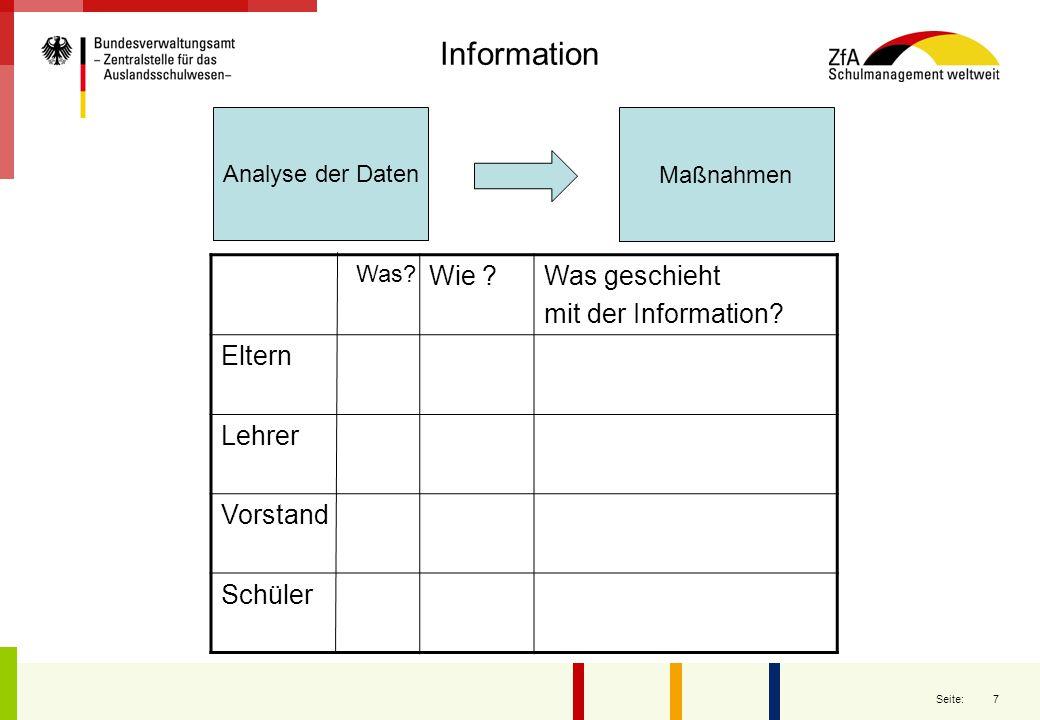 Information Wie Was geschieht mit der Information Eltern Lehrer