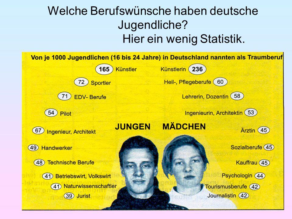 Welche Berufswünsche haben deutsche Jugendliche