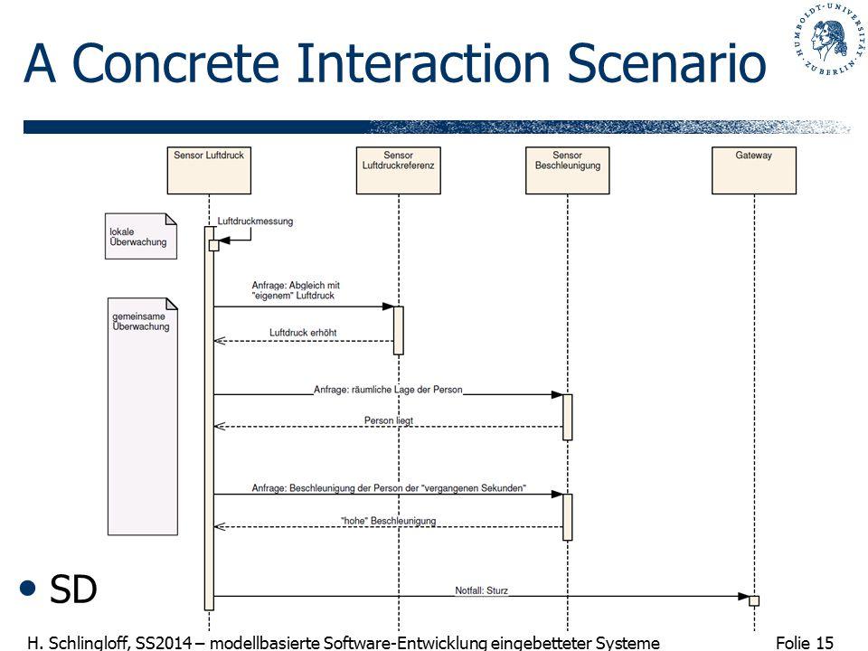 A Concrete Interaction Scenario