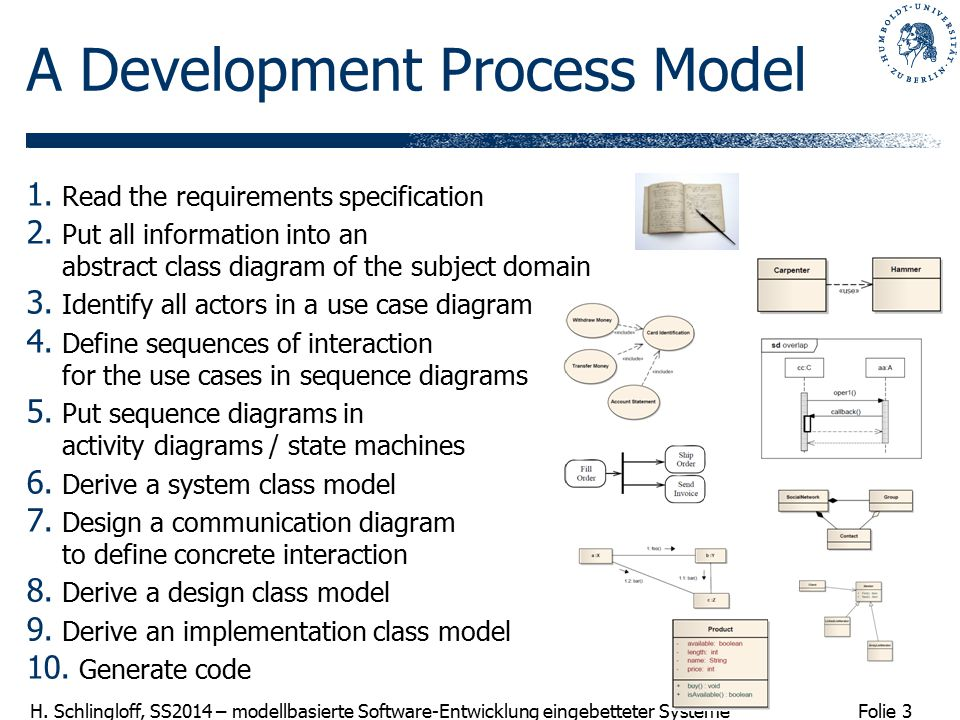 A Development Process Model